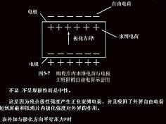 介绍传感器与检测技术应用(21)