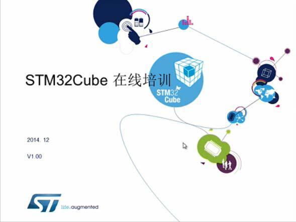 关于STM32 Cube的介绍