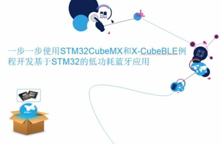 介绍STM32CubeMX和X_CubeBLE开发基于STM32低功耗蓝牙应用