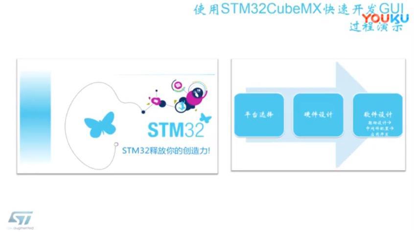 利用STM32CubeMX开发GUI的操作过程