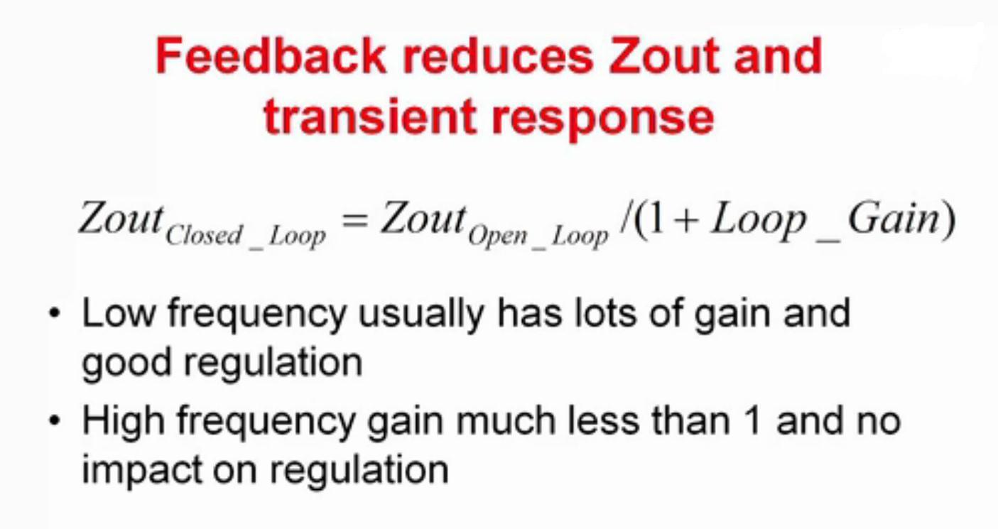 讲解了估算负载瞬态响应的方法
