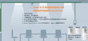 基于Atmel无线long88.vip龙8国际龙8国际娱乐网站智能家庭传感器套件