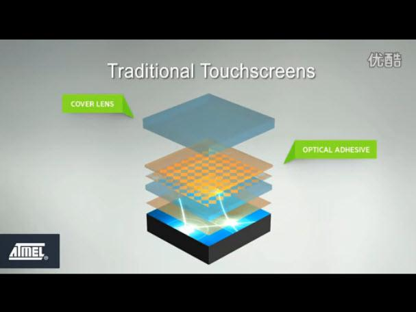 关于SlimSensor™技术具有的抗噪音性能的介绍