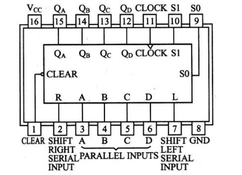 74系列芯片详细资料总汇详细资料免费下载
