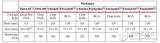 Xilinx Spartan-6系列封装概述和管...