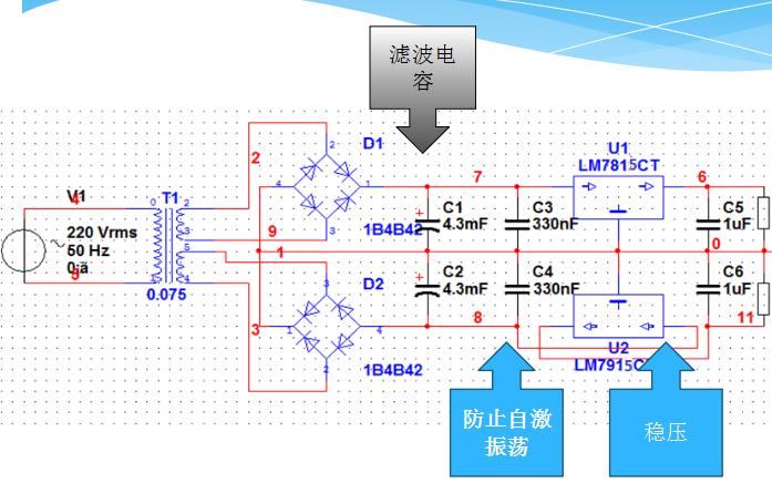 如何利用7815、7915设计一个输出±15V、1A的直流稳压电源详细概述
