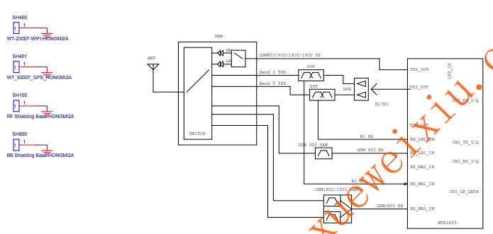 红米1S电路原理图详细资料免费下载
