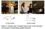 身体的运动可以通过音乐信号进行计算预测吗?