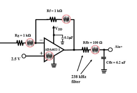 激励放大器与ADC之间的噪声规格关系