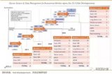自动驾驶传感器市场分析
