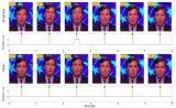 """一种新方法来检测这些被操纵的换脸视频的""""迹象"""""""