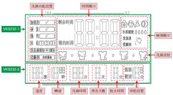 如何以MCU控制VKS232驱动LCD显示详细介绍了VKS232的特性和应用