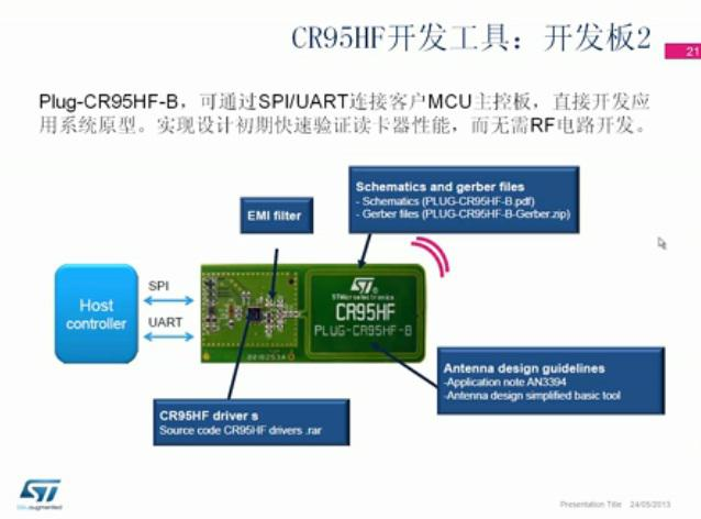 培训讲座:CR95HF NFC/RFID 收发器