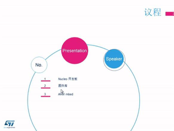 介绍nucleo开发板的特点