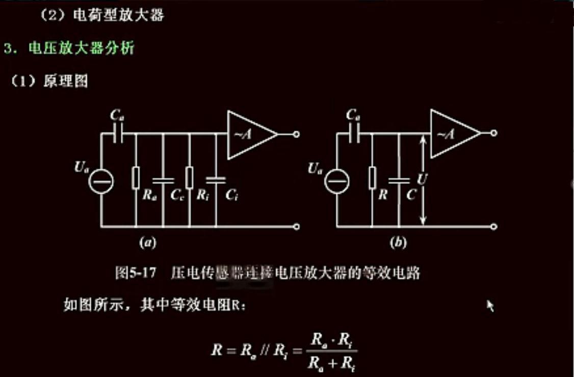介绍传感器与检测技术应用(22)