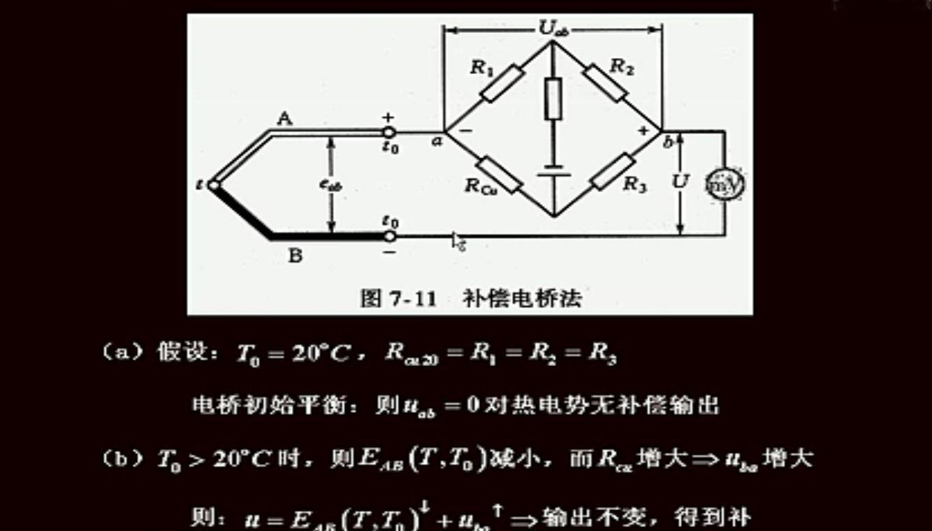 介绍传感器与检测技术应用(25)