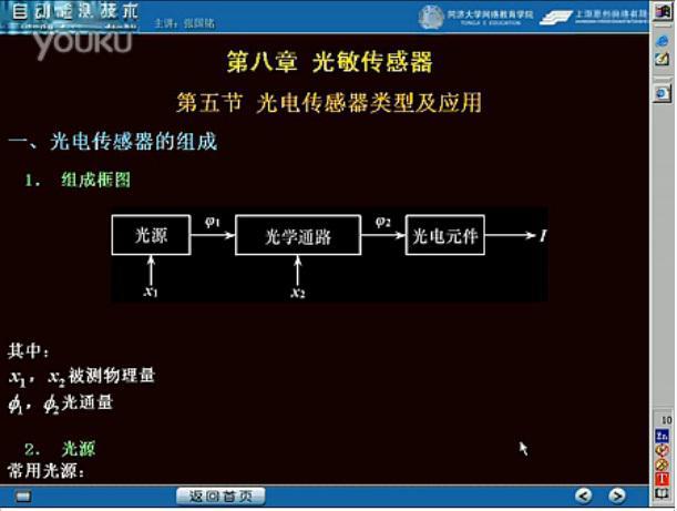 介绍传感器与检测技术特点与应用(30)