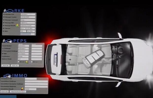 关于汽车门禁应用的设计展示介绍
