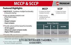 使用PIC32MM系列32位单片机的BLDC电机控制解决方案