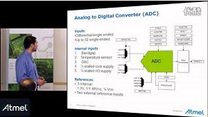 关于Atmel SAM D20 的模拟演示过程介绍