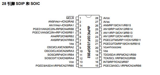 基于dsPIC33FJ32GP202/204和dsPIC33FJ16GP304下的数字信号控制器