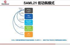 关于MCP372xx流水线型模数转换器的内部结构介绍