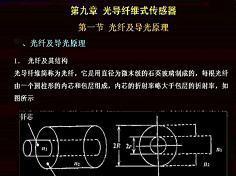 介绍传感器与检测技术特点与应用(31)