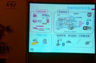 STM32 对物联网的作用