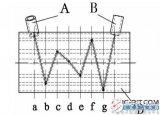 【新专利介绍】超声波流量计量表及用于该仪表的星形...