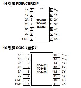 基于TC4467/TC4468/TC4469下的逻辑输入 CMOS 四路驱动器