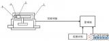 【新專利介紹】一種嵌有信息安全管理模塊的物聯網智...