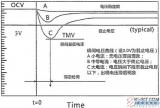 【新专利介绍】一种防后备电池电压滞后的智能电能表
