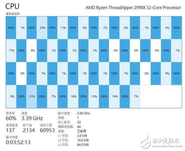 AMD将与法拉利有活动?或将正式发布第二代线程撕裂者Ryzen ThreadRipper