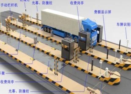 Leddar激光雷达技术助力全球智能交通