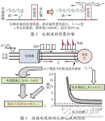 v,用示波器看到的电机接线端子上的微浪涌波形如图缘所示,图中,微浪涌