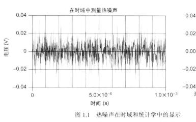 运算放大器噪声优化手册详细中文电子教材免费下载