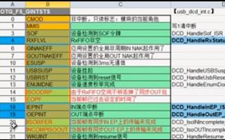 介绍STM32F2/F4/F7/L4的OTG设备库(2)