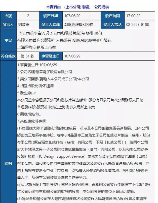 联电宣布,子公司将与大陆两家公司申请上市交易
