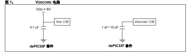 sPIC30F1010/202X移植到dsPIC33FJ06GS101/X02和dsPIC33FJ16GSX02/X04