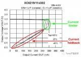 XC6219电流折返工作状态和限定电流功能的详细...
