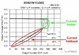 XC6219电流折返工作状态和限定电流功能的详细介绍