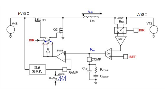 如何正确选择双向转换器控制方案