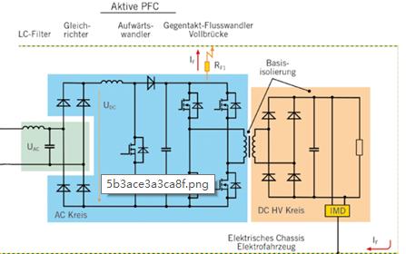 關于充電樁中剩余電流保護器的選用方案