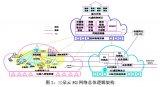 深入解读《中国电信5G技术白皮书》