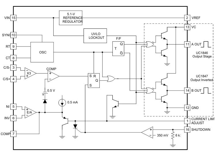 何时在正确的时候使用PWM控制器?