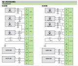 解决啦!变频器对PLC模拟量干扰问题