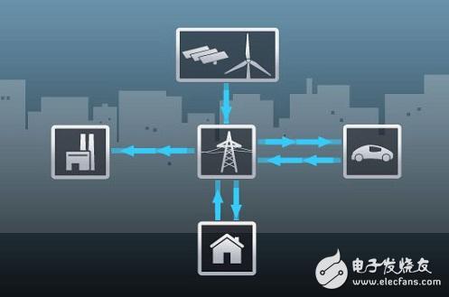 江苏促进可再生能源和分布式能源融合发展