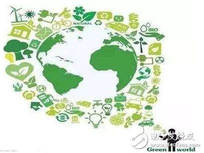 促进绿色发展价格机制的意义和要求