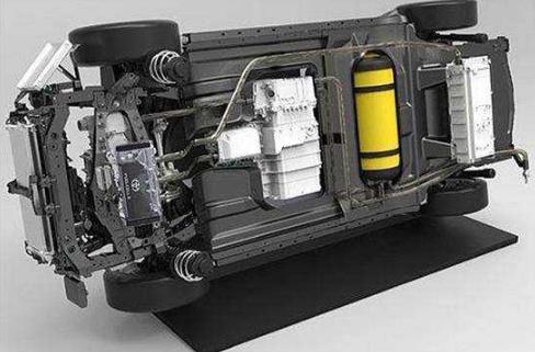 氢能发展现状及制约燃料电池汽车发展的因素