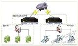 宏创盛:研发出国产CPU的防火墙,为企业内部网络提供了安全保障